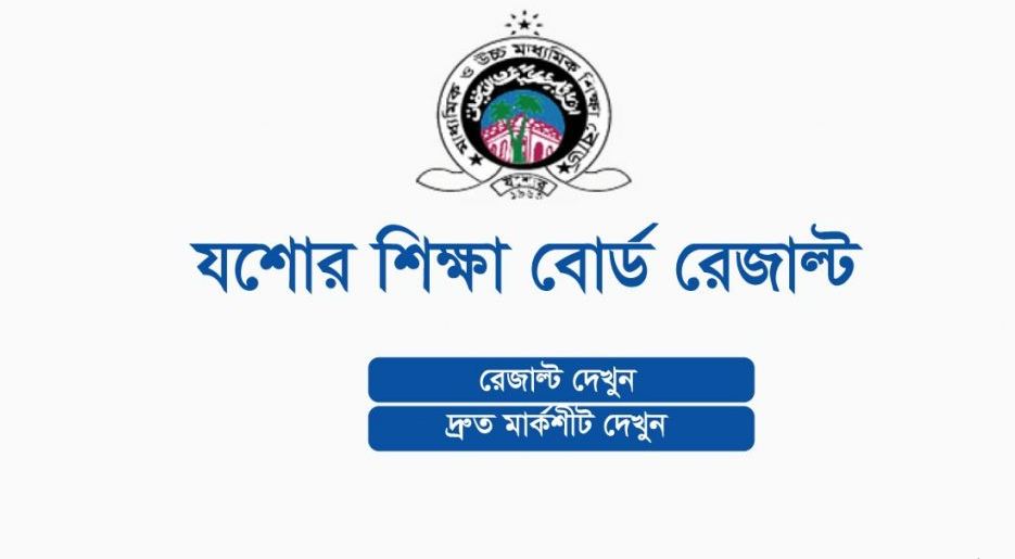 SSC Result Jessore Education Board