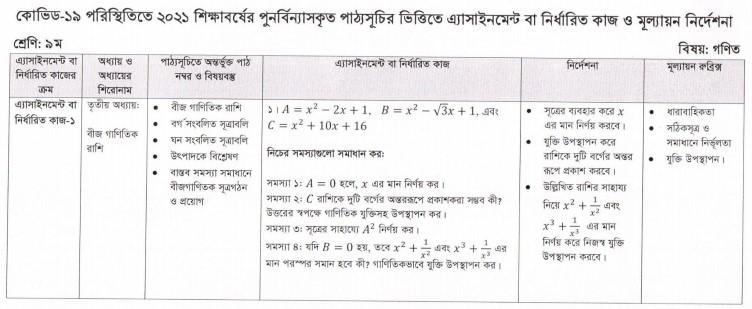 Class 9 Math Assignment Answer 2021 3rd Week