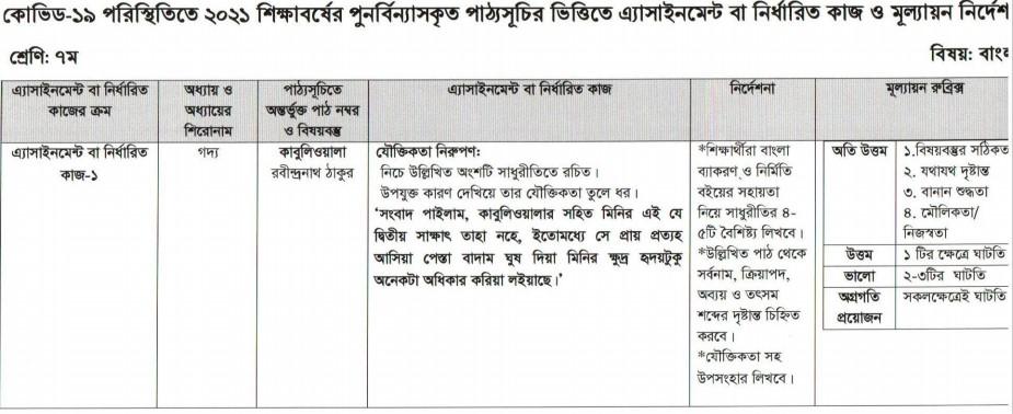 Class 7 Bangla Assignment Syllabus